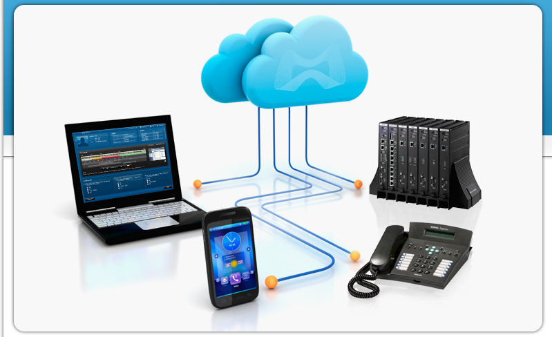 Cloud Voip PBX