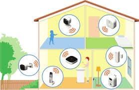 Giới thiệu công nghệ  camera an ninh thông minh cho ngôi nhà của bạn